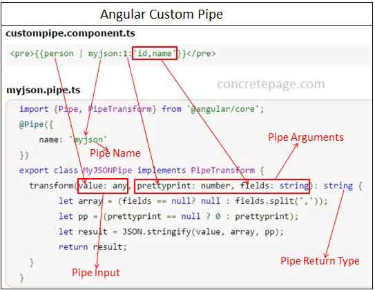 Angular 2 Custom Pipe Example