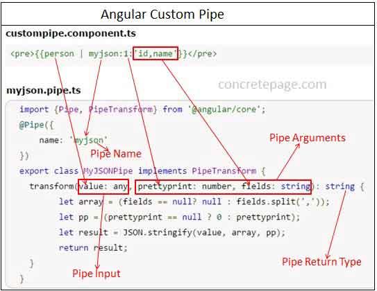 Angular 2 Custom Pipe Example