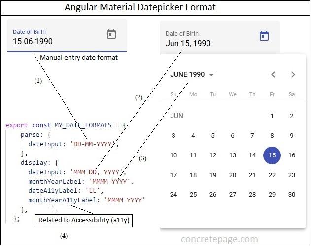 Angular Material Datepicker Format