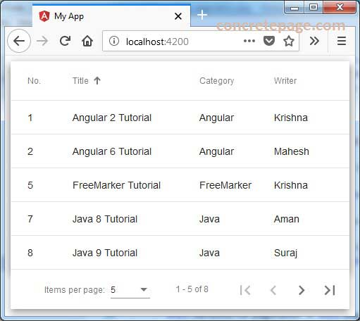 Angular Material Table + Sorting + Pagination