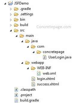 JSF 2 Simple Login Example with @ManagedBean Annotation