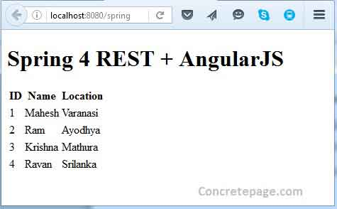 Consume RESTful Web Service using AngularJS + Spring 4 REST