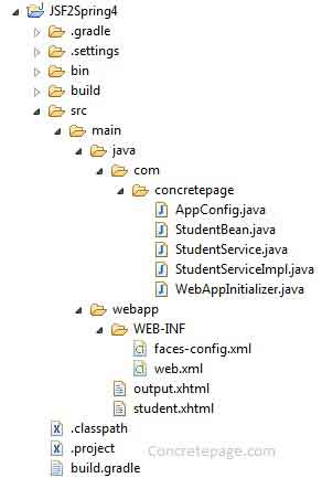 Spring 4 + JSF 2 Integration Example using @Autowired Annotation