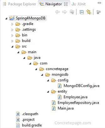 Spring 4 Mongodb Gradle Integration Annotation Example