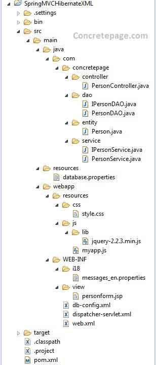 Spring MVC + Hibernate + MySQL + Maven CRUD Example