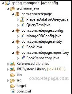 Spring Data MongoDB @Query Annotation