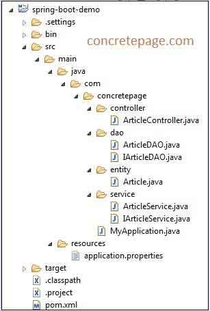 Spring Boot REST + Angular 2/4 + JPA + Hibernate + MySQL