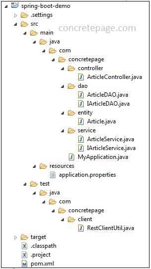 Spring Boot REST + JPA + Hibernate + MySQL Example